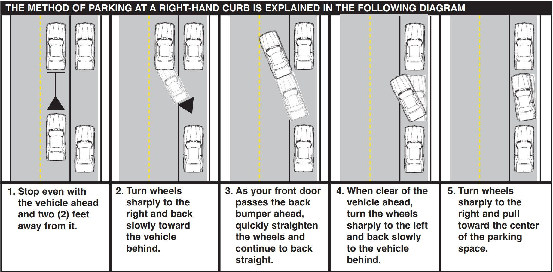 Tremendous Parallel Parking Step By Step Motoring News And Advice Autotrader Wiring 101 Mecadwellnesstrialsorg