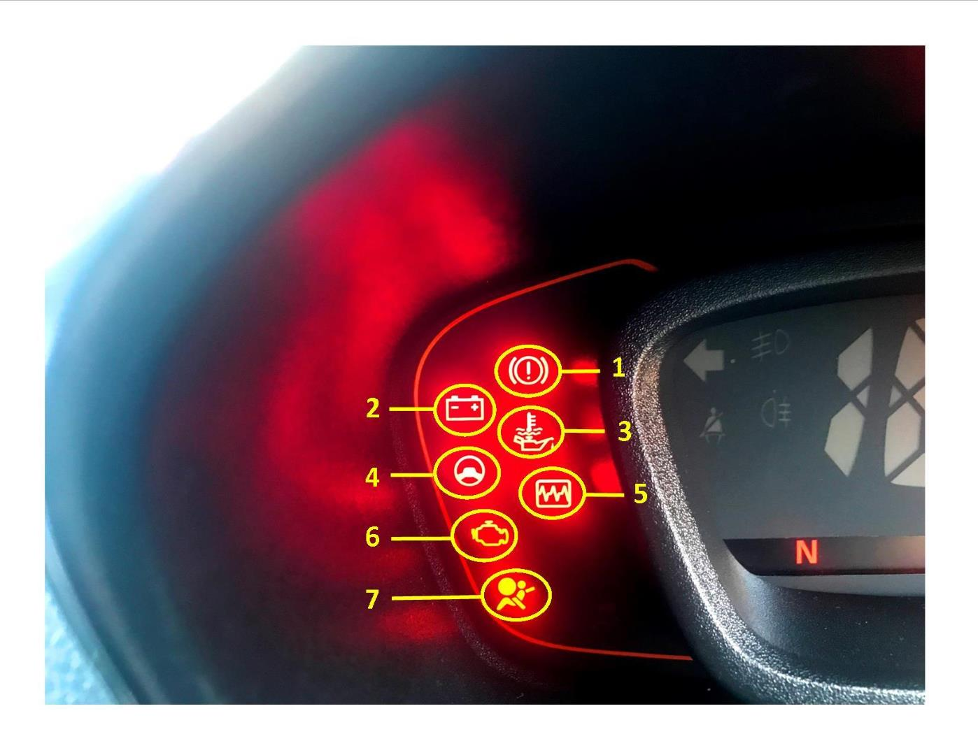 Warning Light Identification Renault Kwid Motoring News And