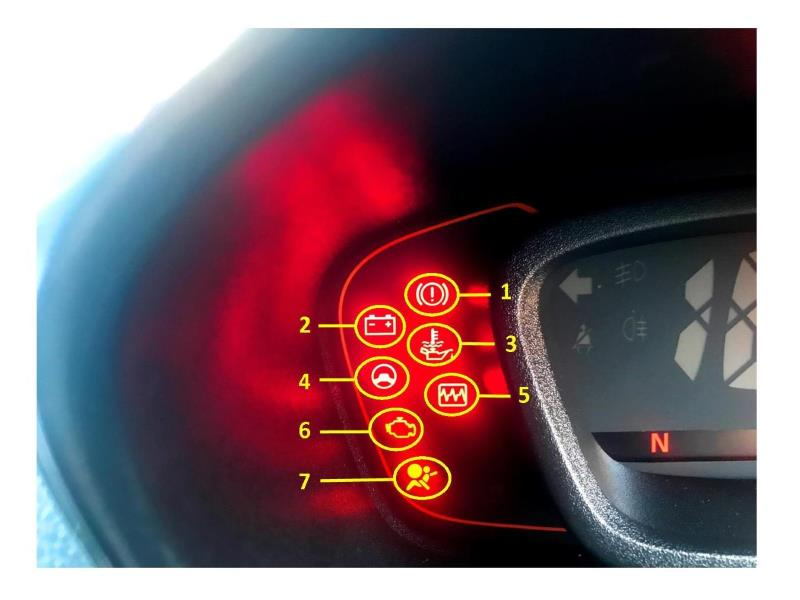 Warning light identification - Renault Kwid - Motoring news